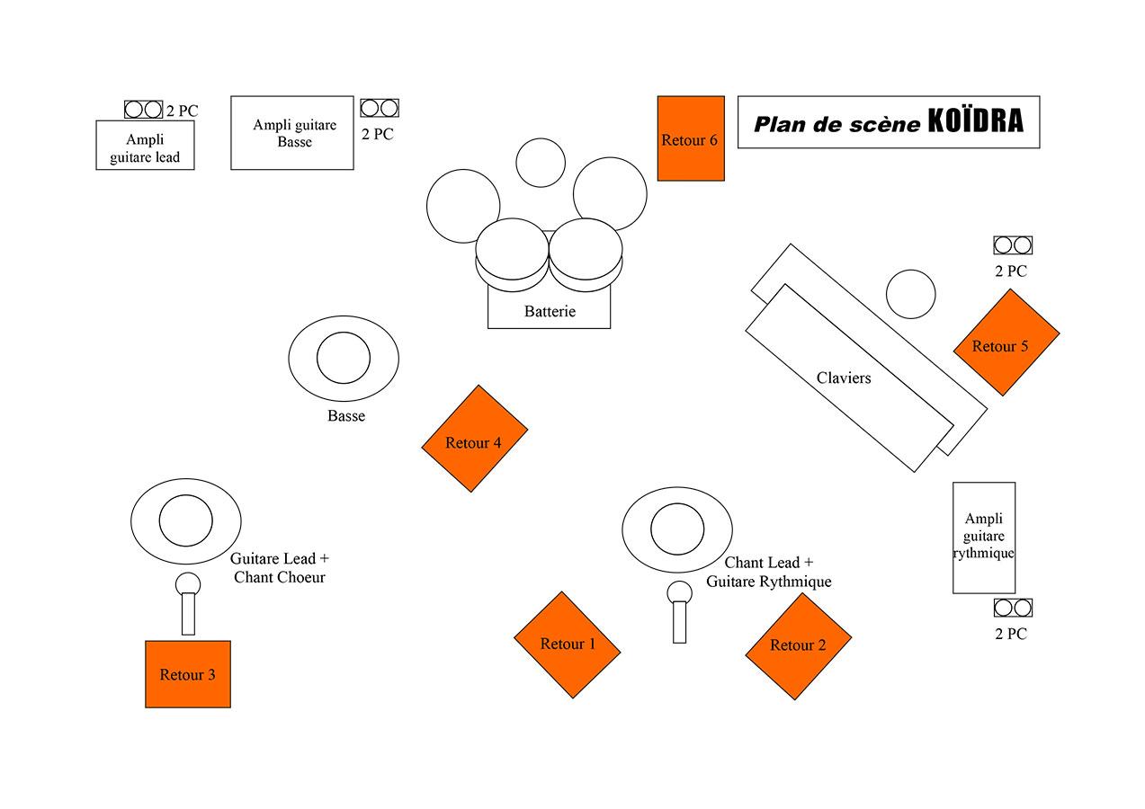 Plan-de-scène-KOIDRA